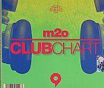 M2o Club Chart