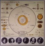 The Heliocentric Worlds Of Sun Ra Vol 2 (50th Anniversary)