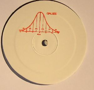 GAUSS - Quadratic Forms EP
