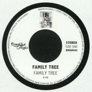 FAMILY TREE/MIGHTY RYEDERS - Family Tree
