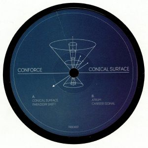 CONFORCE - Conical Surface