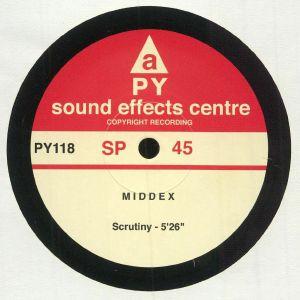 MIDDEX - Scrutiny