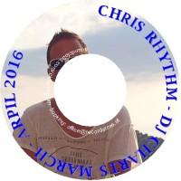 Chris Rhythm / RHYTHM TRAX