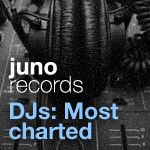 DJs: Most Charted
