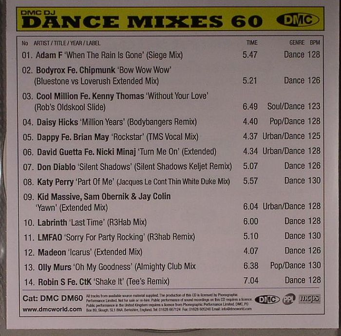VARIOUS - Dance Mixes 60 (Strictly DJ Only)