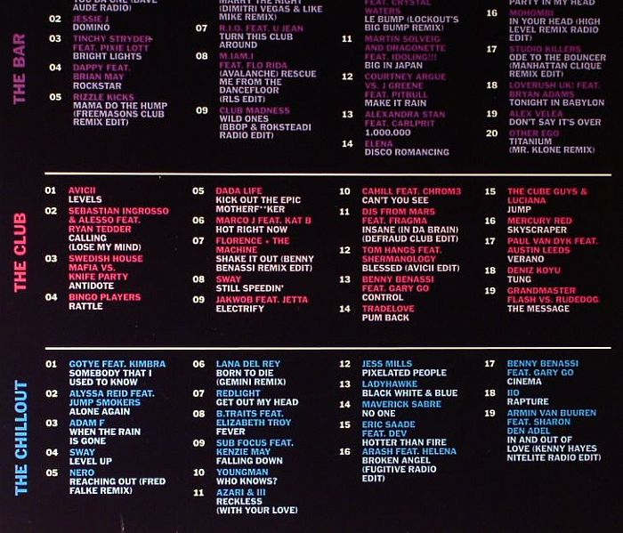 VARIOUS - Weekend Anthems 2012