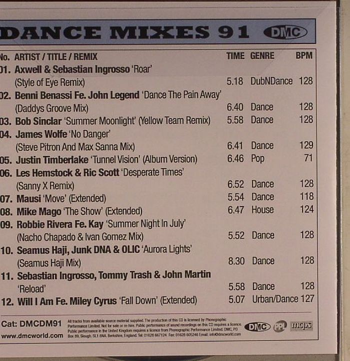 VARIOUS - Dance Mixes 91 (Strictly DJ Only)