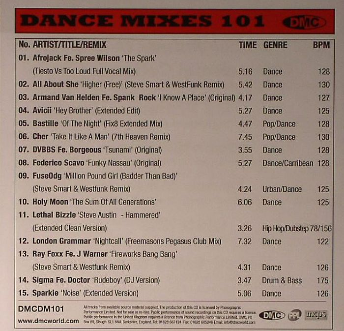 VARIOUS - Dance Mixes 101 (Strictly DJ Only)
