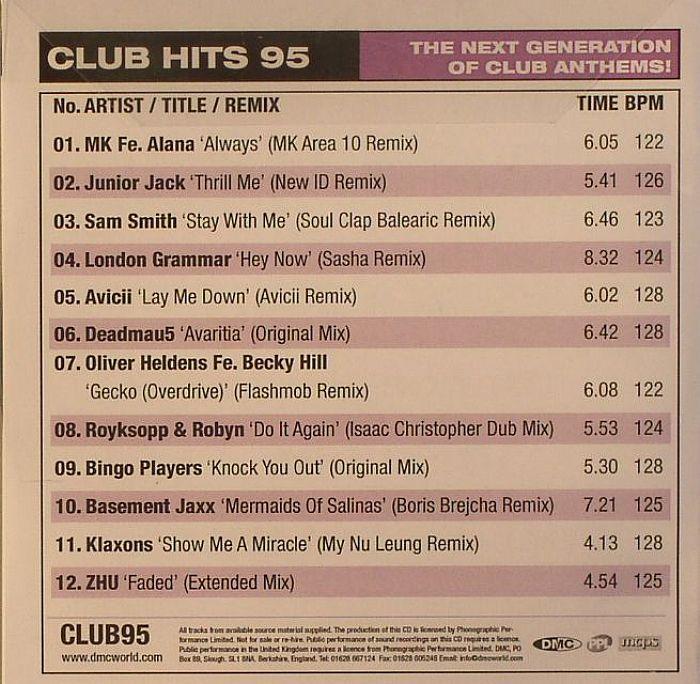 Various - DMC DJ Only Dance Mixes 6