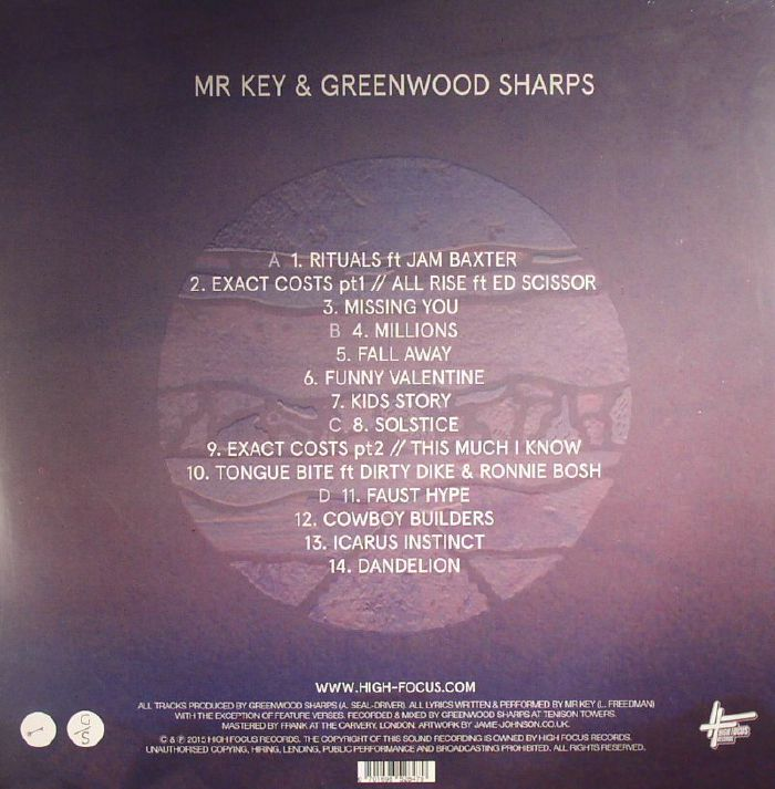 MR KEY/GREENWOOD SHARPS - Yesterday's Futures