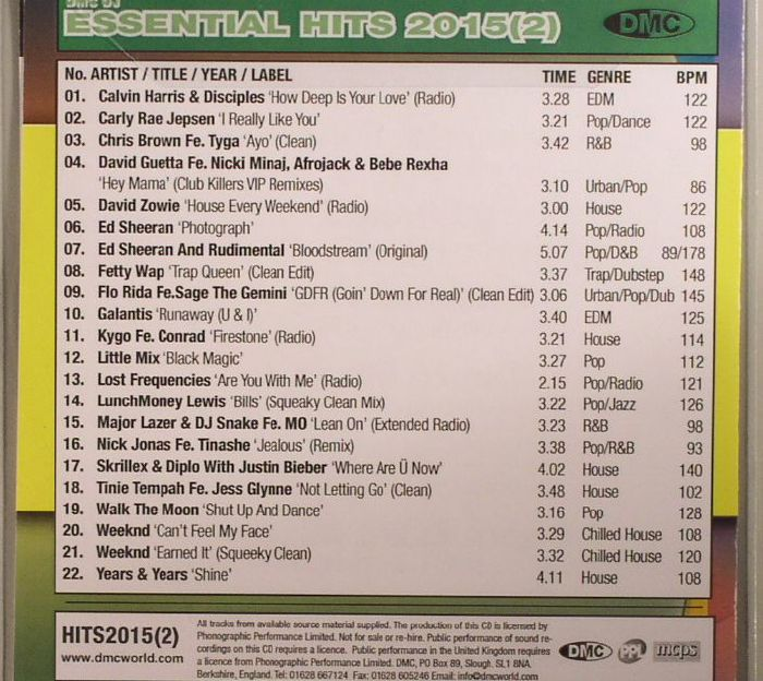 VARIOUS - Essential Hits 2015 Part Two: July-December 2015 (Strictly DJ Only)