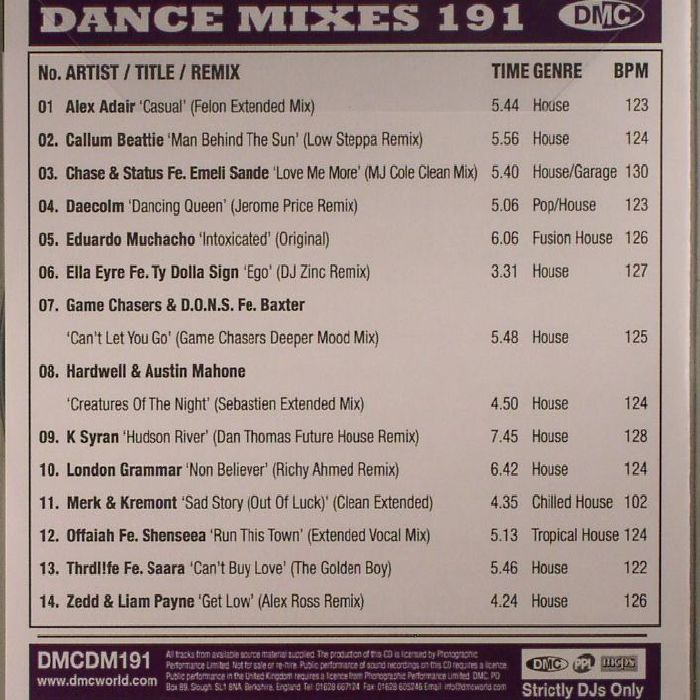VARIOUS - Dance Mixes 191 (Strictly DJ Only)