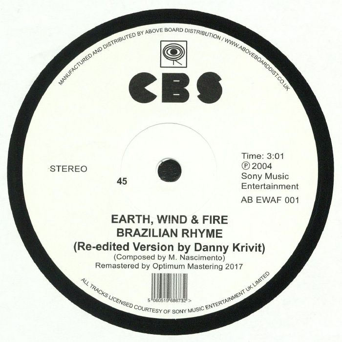 After the love is gone earth wind and fire piano