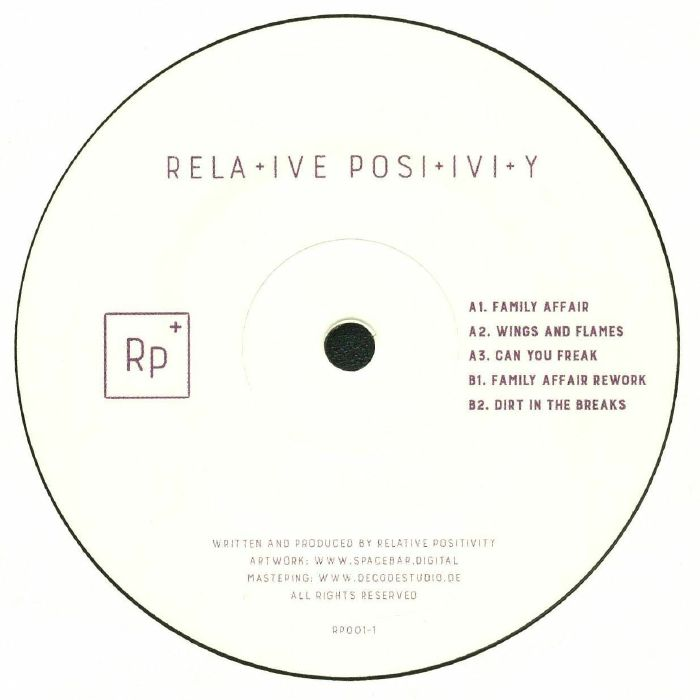 RELATIVE POSITIVITY - Relative Positivity