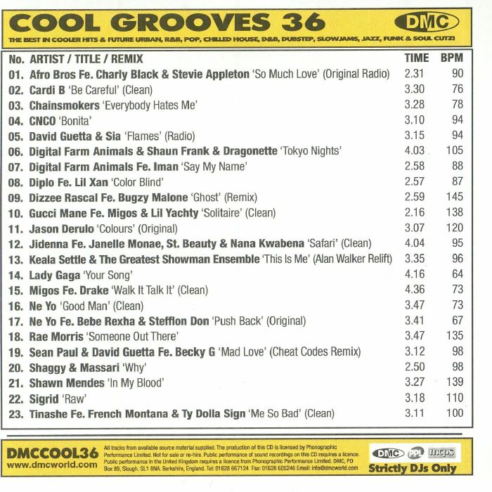 VARIOUS - Cool Grooves 36: The Best In Future Urban R&B Slowjams Funk & Soul Cutz! (Strictly DJ Only)