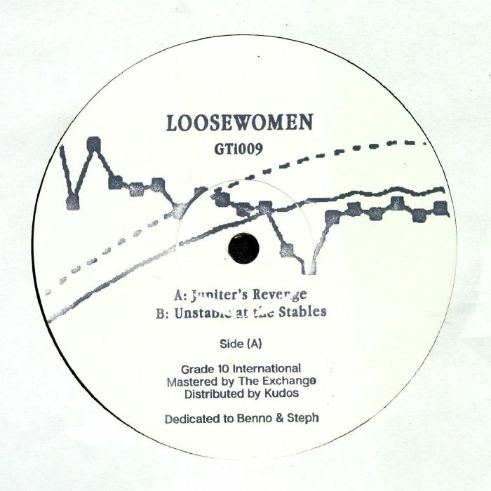 LOOSEWOMEN - Unstable At The Stables