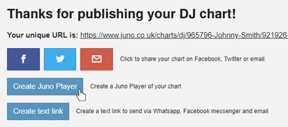 Publicise your chart